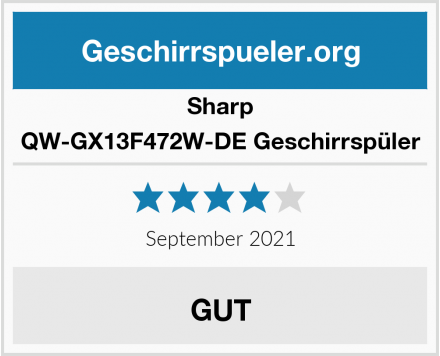 Sharp QW-GX13F472W-DE Geschirrspüler Test